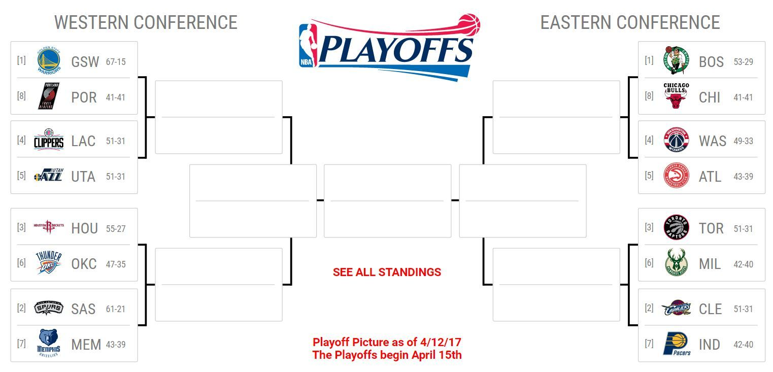It is a graphic of Epic Nba Playoffs Printable Brackets